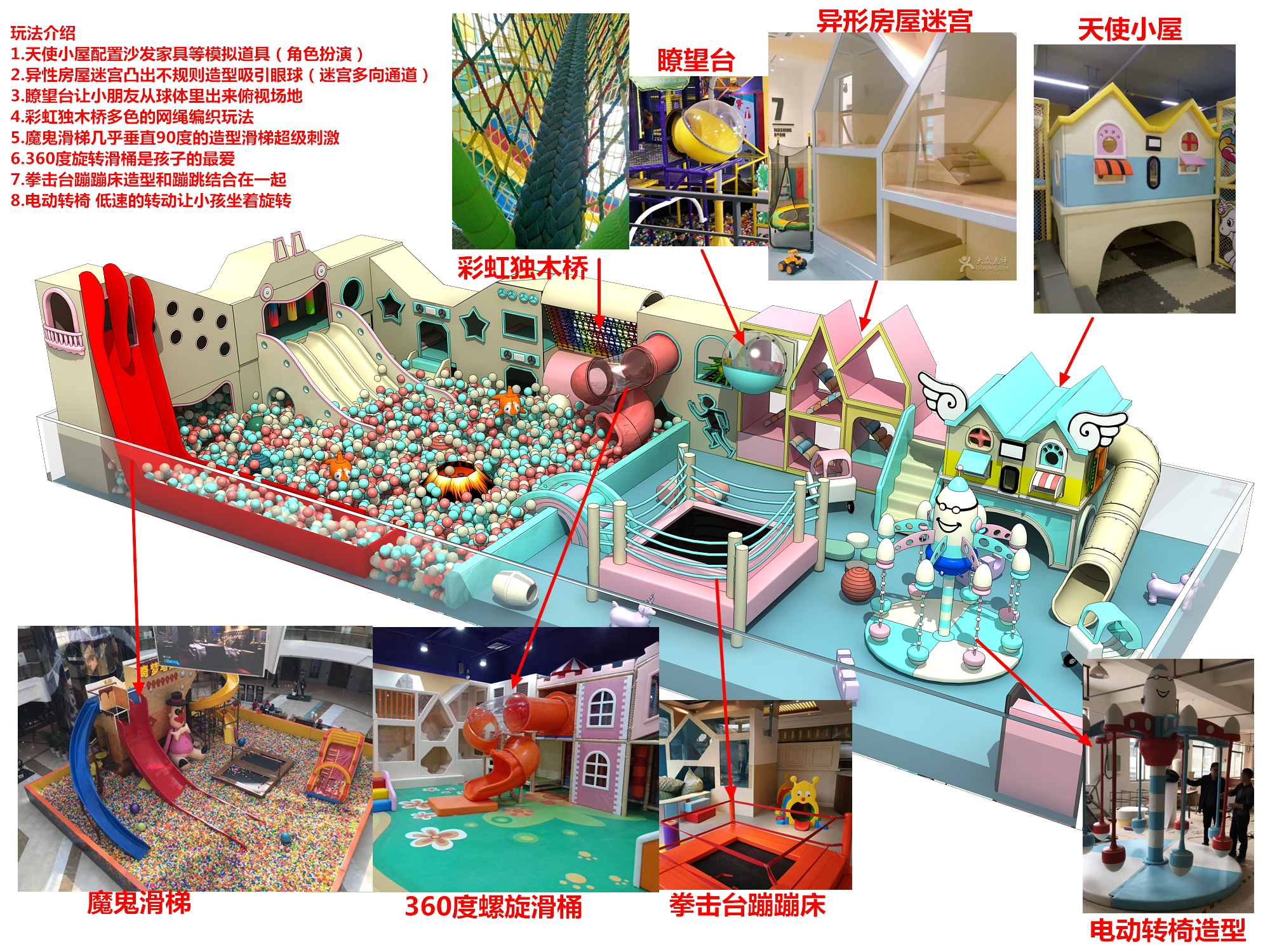 What is Indoor Playground?